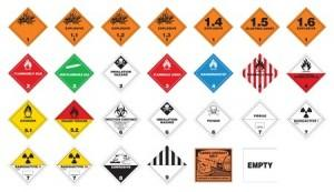 Product Safety & Warnings Design Analysis
